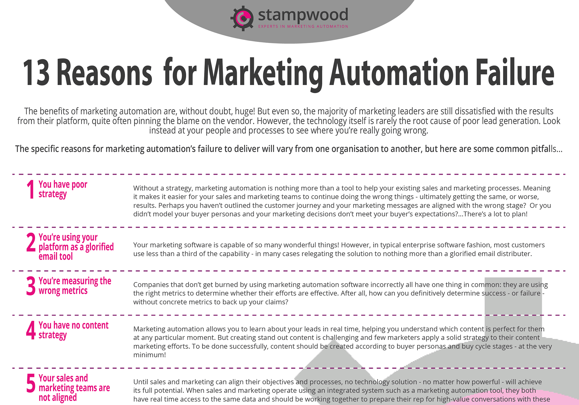 13-reasons-for-marketing-automation-failure-fact-sheet-front-page